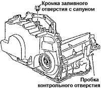 12.6 Проверка уровня рабочей жидкости в трансмиссии 4Т40-Е