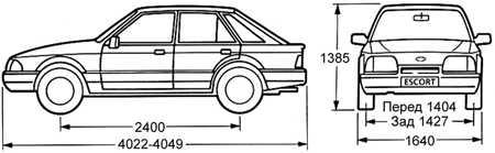 1.5 Габаритные размеры автомобилей Ford ESCORT