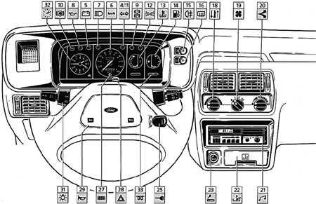 1.12 Панель приборов Ford Escort