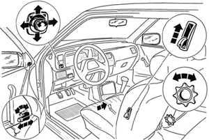 1.10 Передние сидения Ford Escort