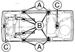 1.24 Подъем автомобиля