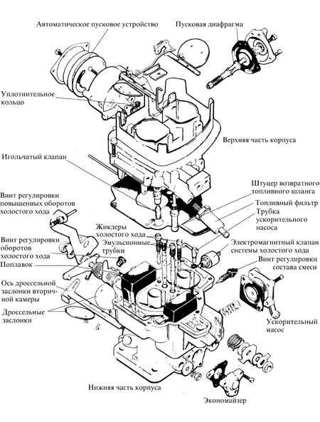 3.8.1 Карбюратор Weber 2V Ford Escort