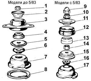 10.2.2 Снятие и установка амортизатора и пружины