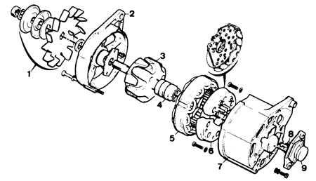 14.2.3 Замена щеток генератора и регулятора напряжения