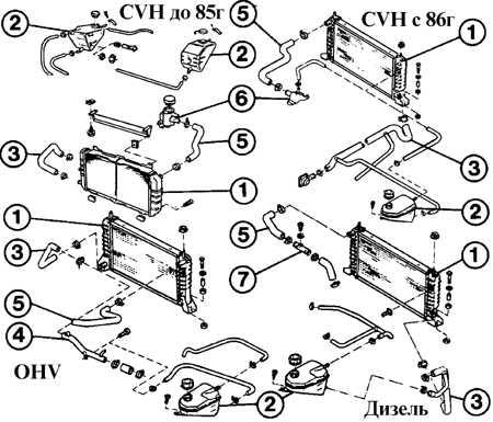 5.7 Снятие и установка радиатора