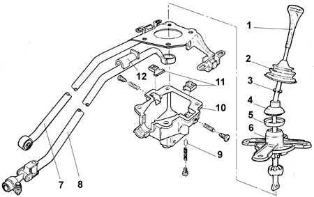 8.3.3 Механизм переключения передач