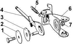 8.4.3 Механизмы управления коробкой передач