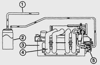 11.2 Важнейшие элементы системы питания Ford Fiesta
