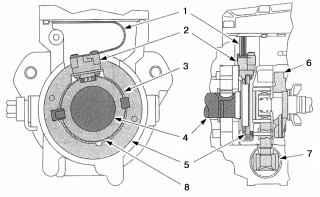 6.4 Ротор датчика управляющих импульсов и датчик угла поворота