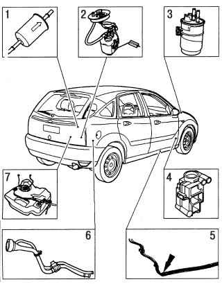 11.5 Ремонт привода колес