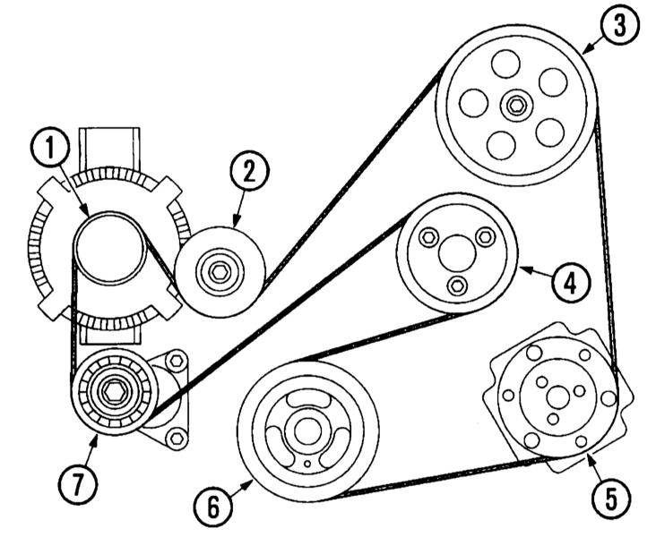 Замена приводного ремня форд фокус 1