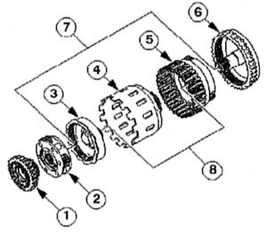11.7 Хорошая альтернатива механической коробке передач – автоматическая коробка Mondeo в комбинации с 2,0-литровым двигателем Duratec-HE