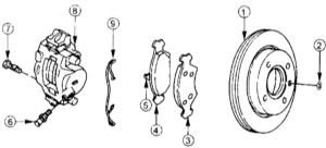 13.13 Замена колодок дискового тормозного механизма