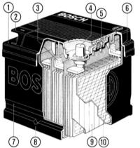 14.1 Аккумуляторная батарея и стартер