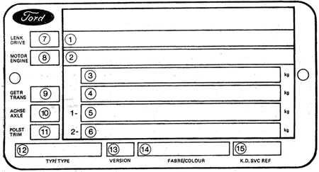 1.0 Идентификация автомобиля
