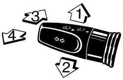1.4 Рычаги управления на рулевой колонке