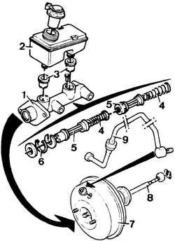 10.4 Снятие и установка главного тормозного цилиндра