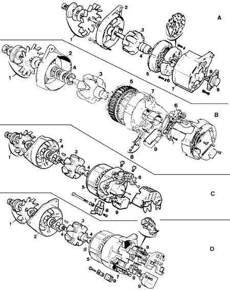 12.4 Разборка и сборка генератора Ford Sierra