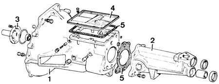 6.0 Коробки передач Ford Sierra