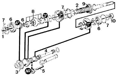 6.1.4 Разборка и сборка коробки передач типа А и В