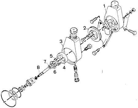 8.6 Рулевое управление с гидроусилителем Ford Sierra