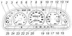 1.10.2 Система подушек безопасности ГАЗ 2705