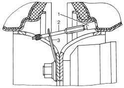 7.2.1 Колеса и шины