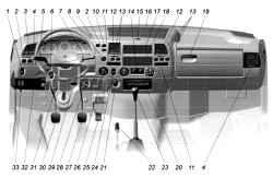 11.5.2 Отопление и вентиляция автофургона ГАЗ-2705 ГАЗ 2705