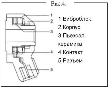 2.  Система управления двигателя. Система инжектора. Geely FC