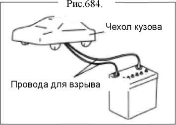 10.  Утилизация подушки безопасности на автомобиле