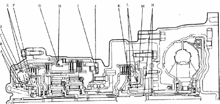11А.7. Схема расположения сальников.