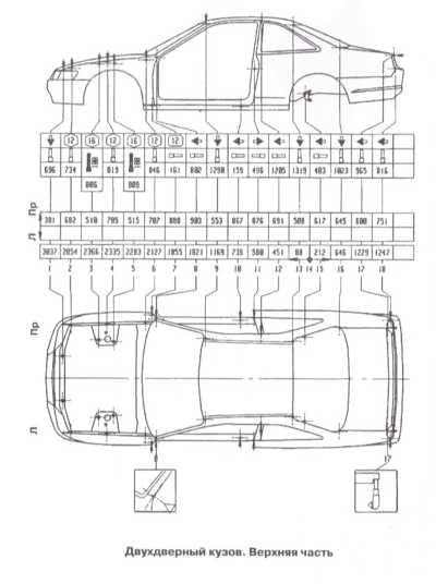 11.28  Геометрические размеры различных вариантов исполнения кузова