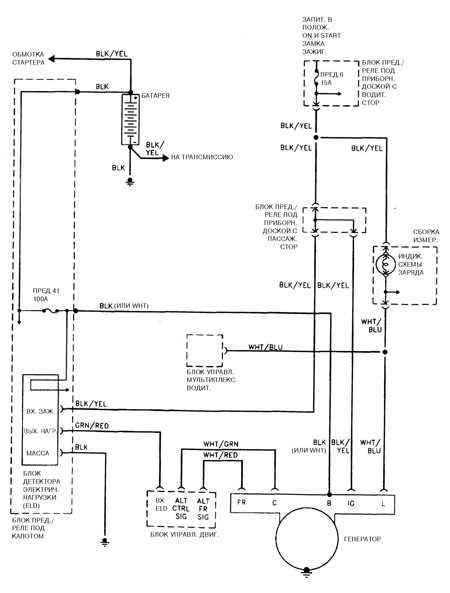 14.6 Система заряда 4-цилиндрового двигателя