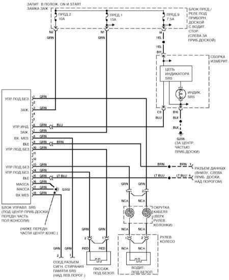 14.25 Системы дополнительной безопасности (SRS)