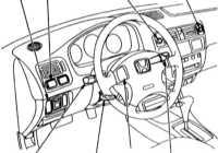 2.1 Расположение и функции органов управления Honda Civic