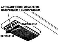 2.4 Оборудование и органы управления в салоне Honda Civic