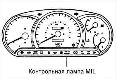 9.2.2 Контрольная лампа неисправностей (MIL)