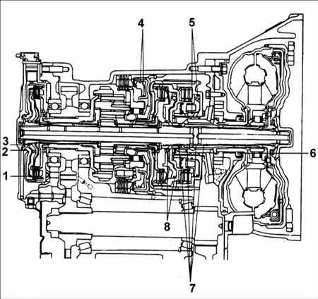 9.2.5 Проверка давления трансмиссионной жидкости