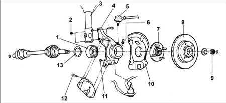 10.5 Поворотный кулак и ступица переднего колеса