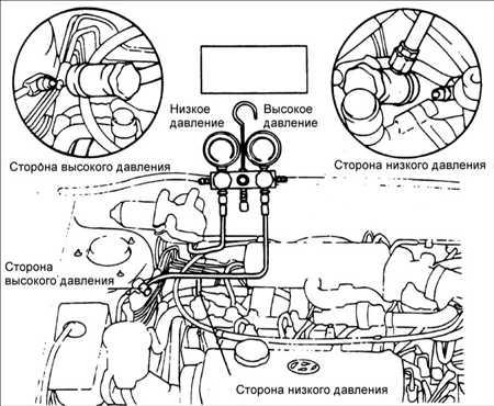 15.6 Установка манометров для измерения давления Hyundai Accent