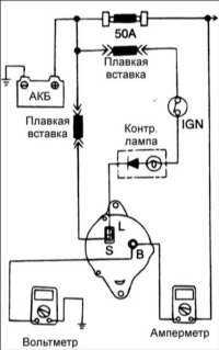 16.6 Проверка тока, вырабатываемогогенератором