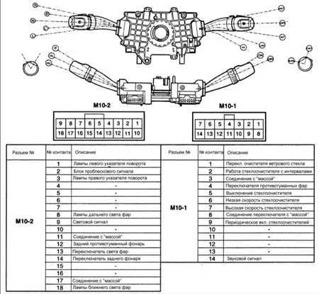 16.22 Многофункциональный переключатель Hyundai Accent