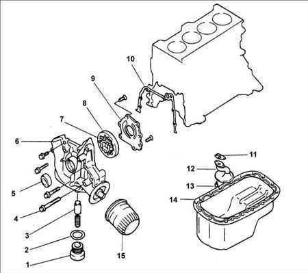 3.7 Масляный насос двигателя SOHC