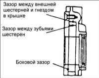 3.8 Масляный насос двигателя DOHC Hyundai Accent