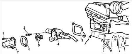 4.11 Термостат двигателя DOHC