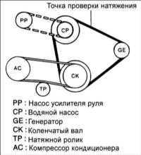 4.4 Поликлиновой ремень Hyundai Accent