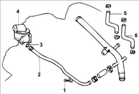 4.5 Трубки и шланги системы охлаждения
