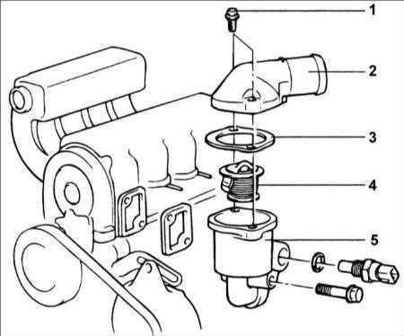 4.10 Термостат двигателя SOHC