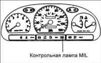 6.5 Контрольная лампа неисправностей (MIL)