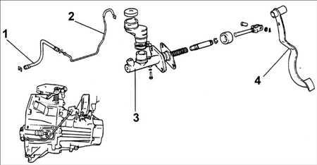 9.1.9 Гидравлический привод сцепления Hyundai Accent